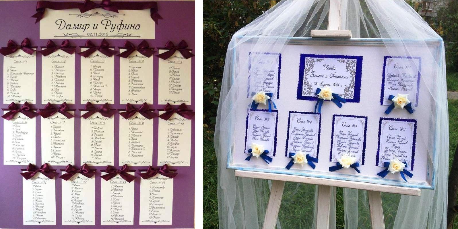 Как составить список гостей на свадьбу - Женский 59